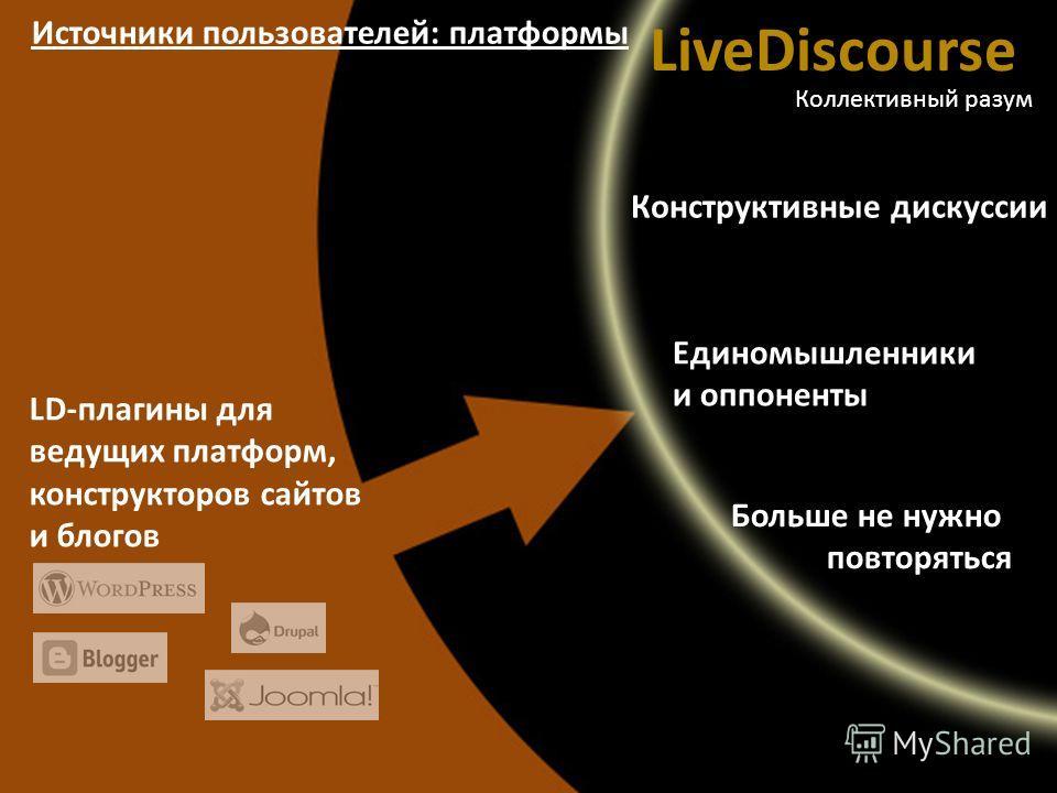 LiveDiscourse Коллективный разум Источники пользователей: платформы LD-плагины для ведущих платформ, конструкторов сайтов и блогов Конструктивные дискуссии Единомышленники и оппоненты Больше не нужно повторяться