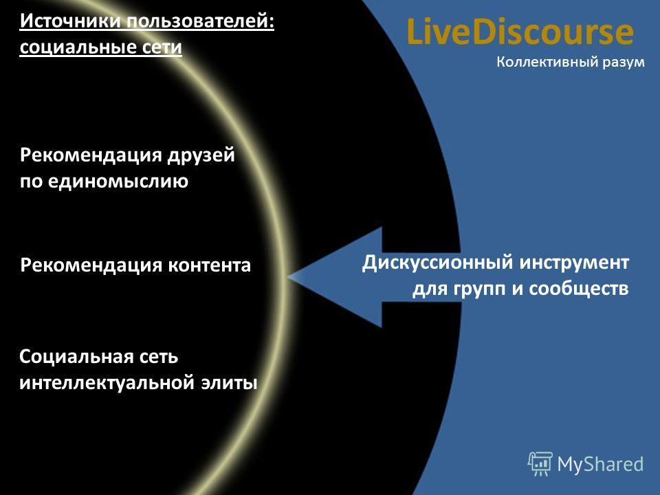LiveDiscourse Коллективный разум Источники пользователей: социальные сети Дискуссионный инструмент для групп и сообществ Рекомендация друзей по единомыслию Рекомендация контента Социальная сеть интеллектуальной элиты