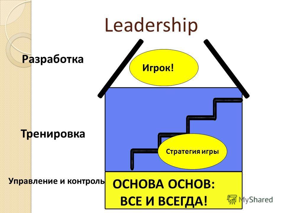 Leadership ОСНОВА ОСНОВ: ВСЕ И ВСЕГДА! Стратегия игры Игрок! Управление и контроль Разработка Тренировка