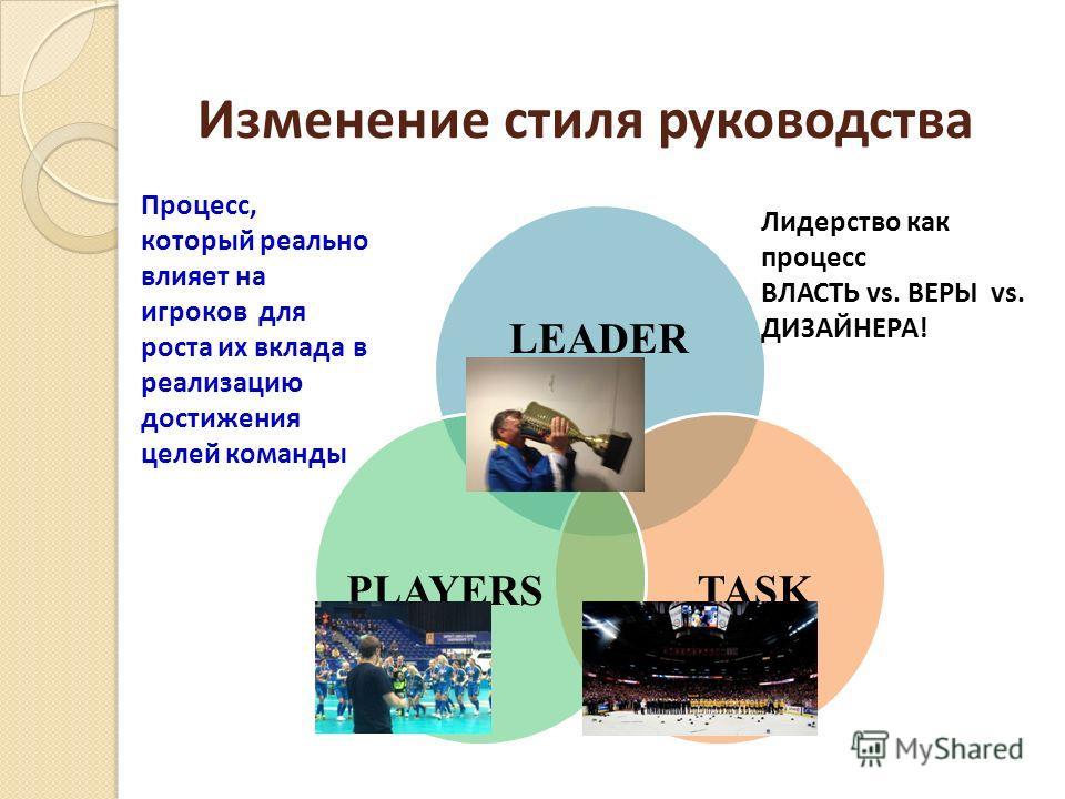 LEADER TASKPLAYERS Изменение стиля руководства Процесс, который реально влияет на игроков для роста их вклада в реализацию достижения целей команды Лидерство как процесс ВЛАСТЬ vs. ВЕРЫ vs. ДИЗАЙНЕРА!