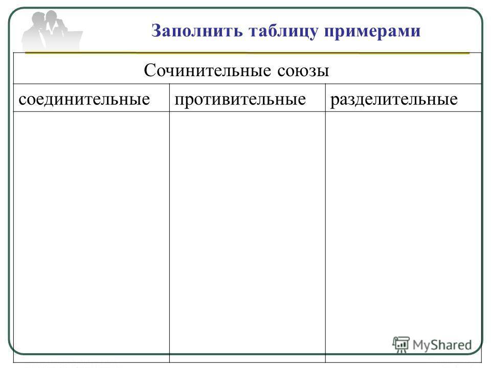 Заполнить таблицу примерами Сочинительные союзы соединительные противительные разделительные