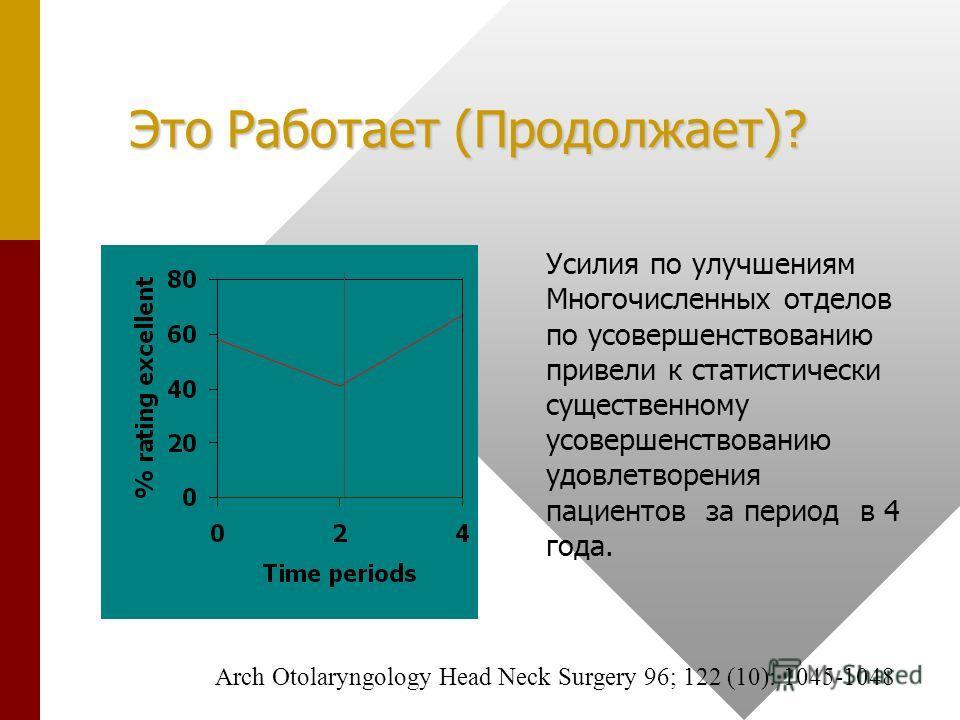 Это Работает (Продолжает)? Это Работает (Продолжает)? Усилия по улучшениям Многочисленных отделов по усовершенствованию привели к статистически существенному усовершенствованию удовлетворения пациентов за период в 4 года. Arch Otolaryngology Head Nec