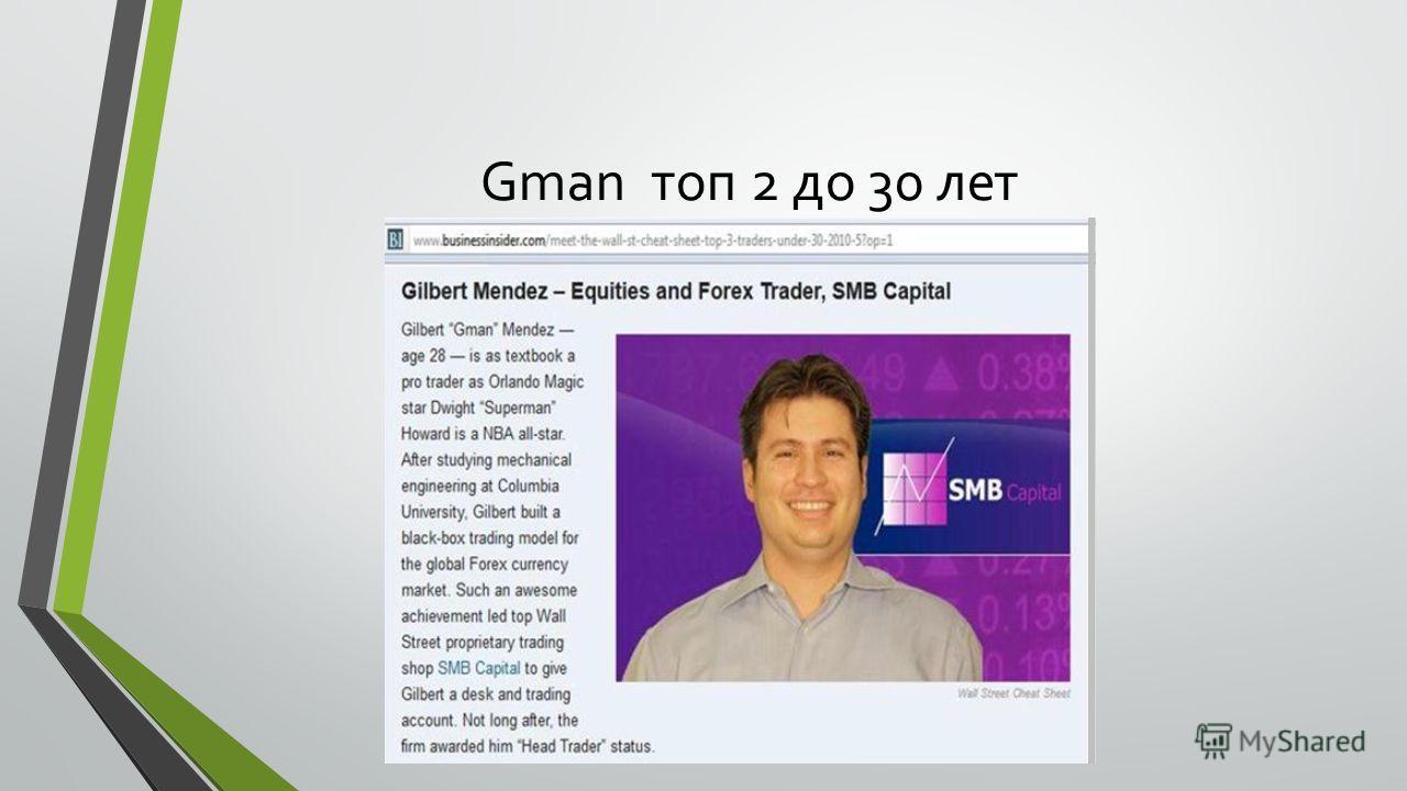 Gman топ 2 до 30 лет