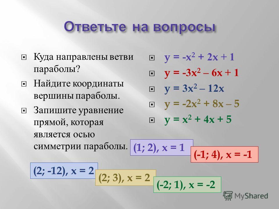 Куда направлены ветви параболы ? Найдите координаты вершины параболы. Запишите уравнение прямой, которая является осью симметрии параболы. y = -x 2 + 2x + 1 y = -3x 2 – 6x + 1 y = 3x 2 – 12x y = -2x 2 + 8x – 5 y = x 2 + 4x + 5 (1; 2), x = 1 (-1; 4),