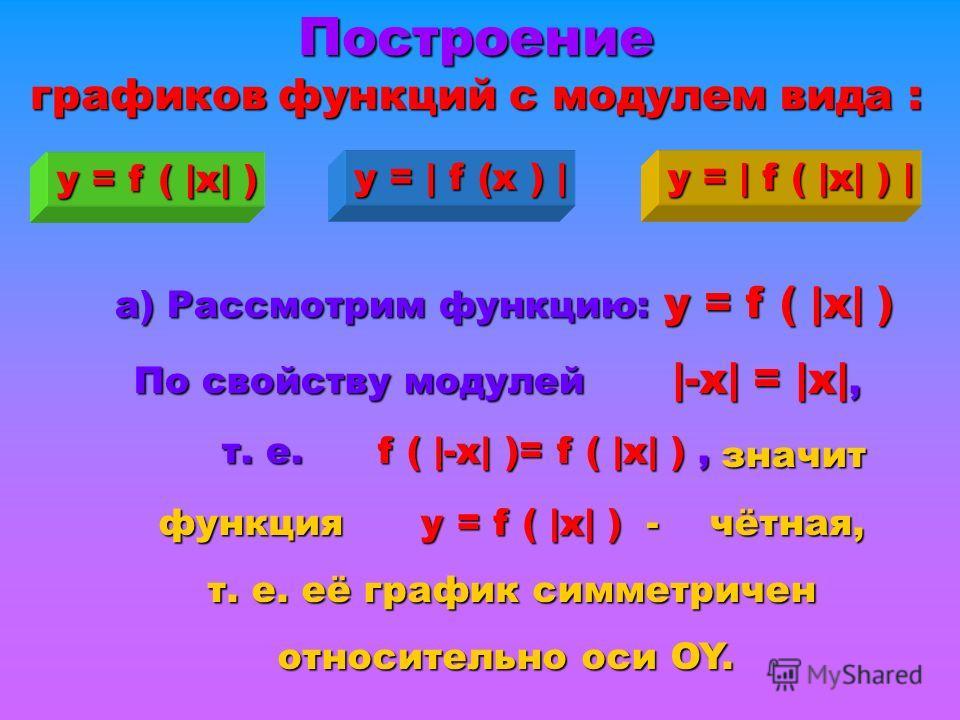 Абсолютной величиной или модулем действительного числа числа а называется число число  а , определяемое равенством: