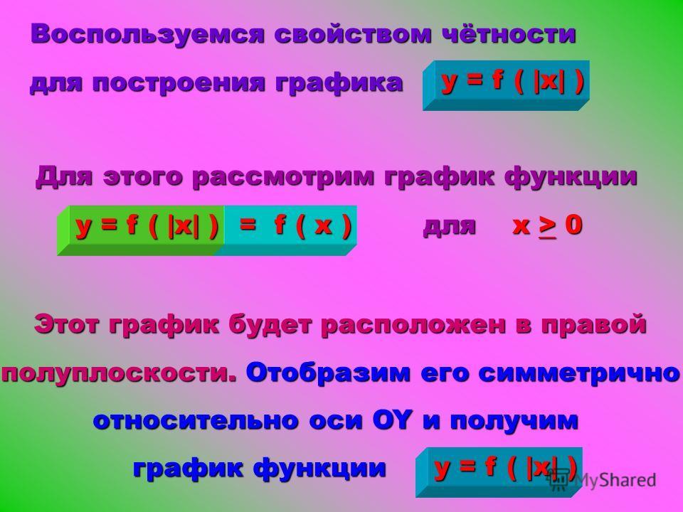 Построение графиков функций с модулем вида : a) a) Рассмотрим функцию: функцию: y = f (  x  ) По свойству модулей модулей  -x  =  x , т. е. е. f (  -x  )= )= f (  x  ), y = f (  x  ) y =   f (  x  )   y =   f (x )   значит функция функция y = f (  x 