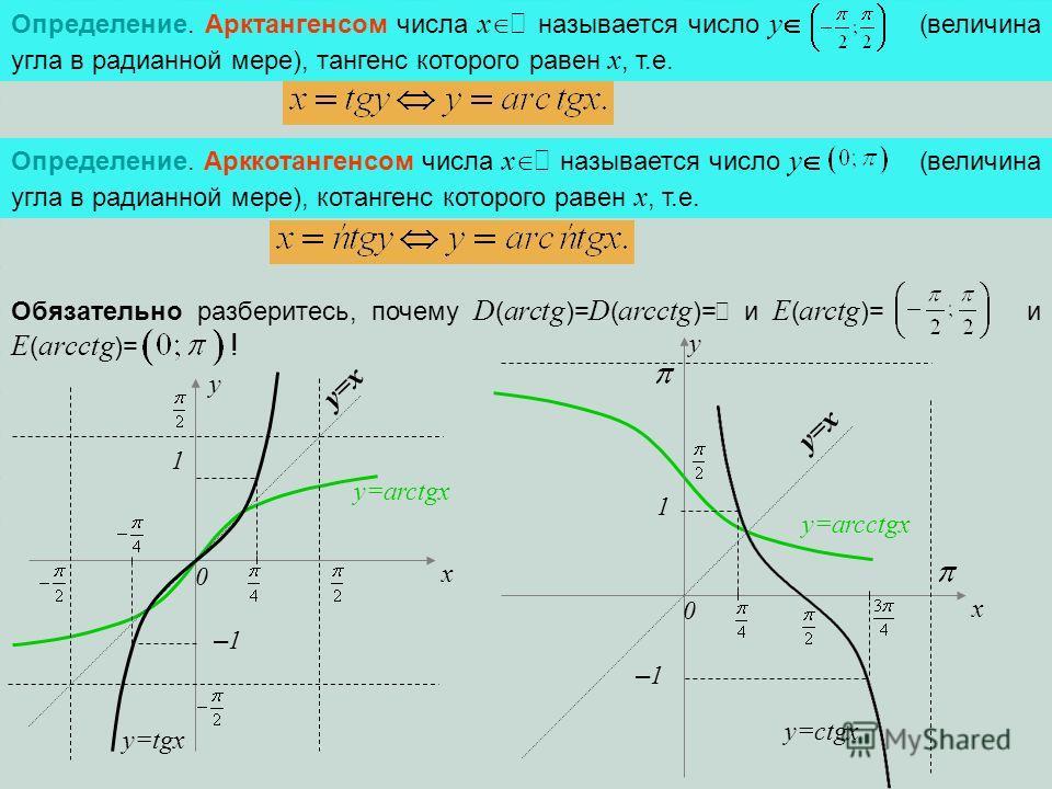 Определение. Арктангенсом числа x называется число y (величина угла в радианной мере), тангенс которого равен x, т.е. Определение. Арккотангенсом числа x называется число y (величина угла в радианной мере), котангенс которого равен x, т.е. Обязательн