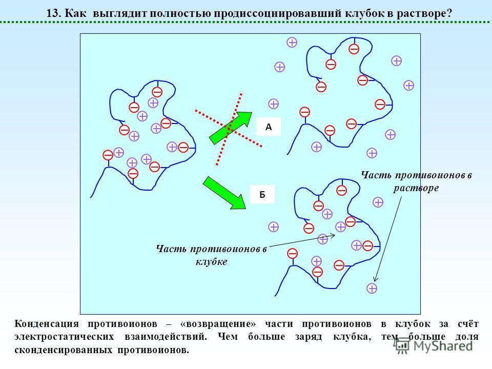 A Б 13. Как выглядит полностью предиссоциировавший клубок в растворе? Конденсация противоионов – «возвращение» части противоионов в клубок за счёт электростатических взаимодействий. Чем больше заряд клубка, тем больше доля сконденсированных противоио