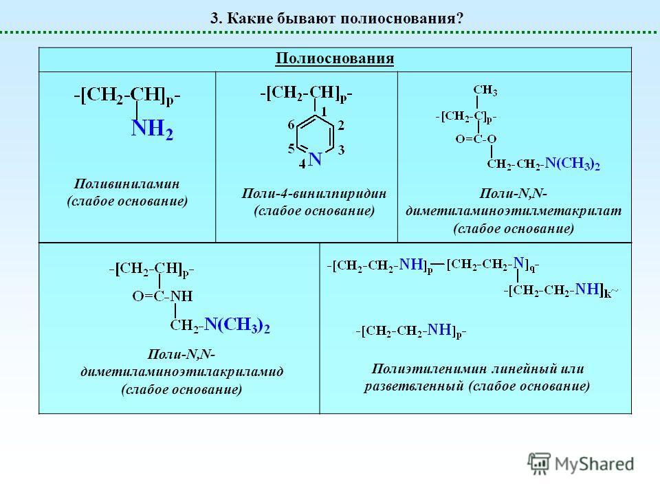 3. Какие бывают полиоснования? Полиоснования Поливиниламин (слабое основание) Поли-4-винилпиридин (слабое основание) Поли-N,N- диметиламиноэтилметакрилат (слабое основание) Поли-N,N- диметиламиноэтилакриламид (слабое основание) Полиэтиленимин линейны