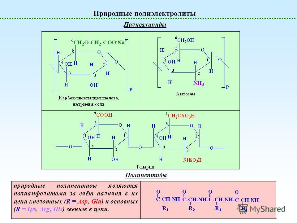 Природные полиэлектролиты Полисахариды Полипептиды природные полипептиды являются полиамфолитами за счёт наличия в их цепи кислотных (R = Asp, Glu) и основных (R = Lys, Arg, His) звеньев в цепи.