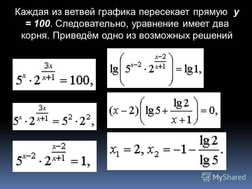 Каждая из ветвей графика пересекает прямую у = 100. Следовательно, уравнение имеет два корня. Приведём одно из возможных решений