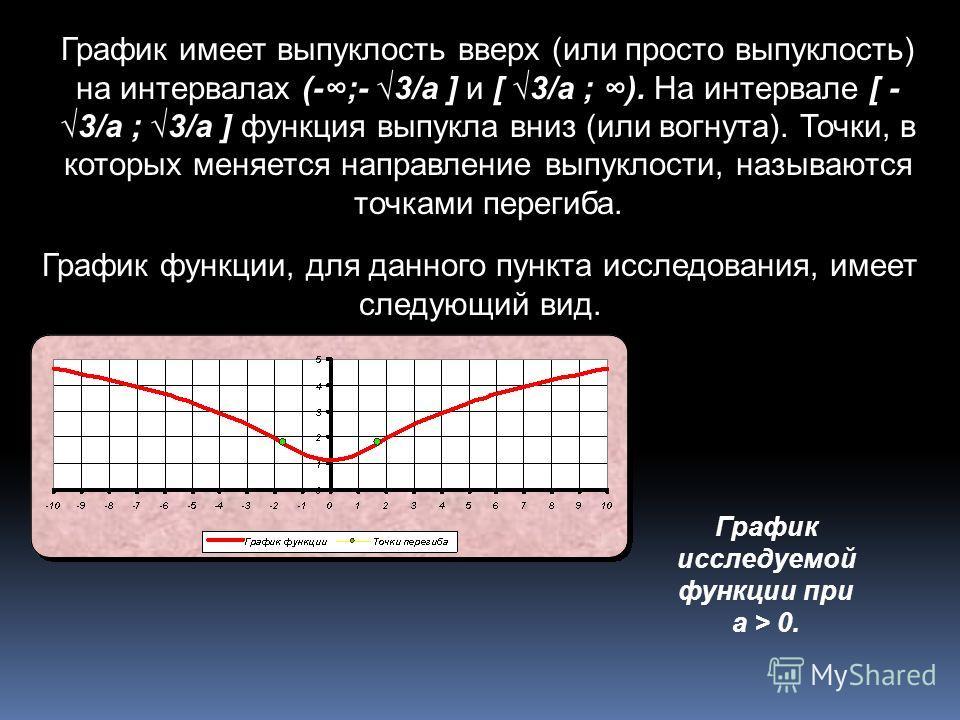 График имеет выпуклость вверх (или просто выпуклость) на интервалах (-;- 3/a ] и [ 3/a ; ). На интервале [ - 3/a ; 3/a ] функция выпукла вниз (или вогнута). Точки, в которых меняется направление выпуклости, называются точками перегиба. График функции