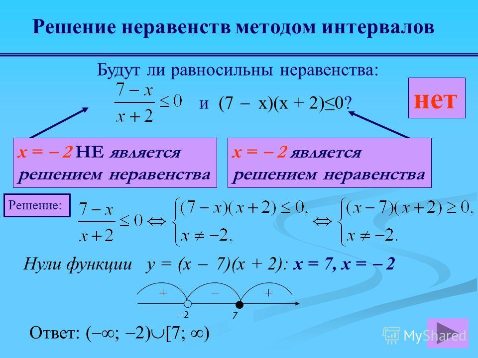 Решить неравенство: Данное неравенство равносильно неравенству (7 х)(x + 2)0. Нули функции y = (x 7)(x + 2): x = 7, x = 2. Ответ: ( ; 2) (7; ) Решение неравенств методом интервалов ? Будут ли равносильны неравенства: и (7 x)(x + 2)0? 7 2
