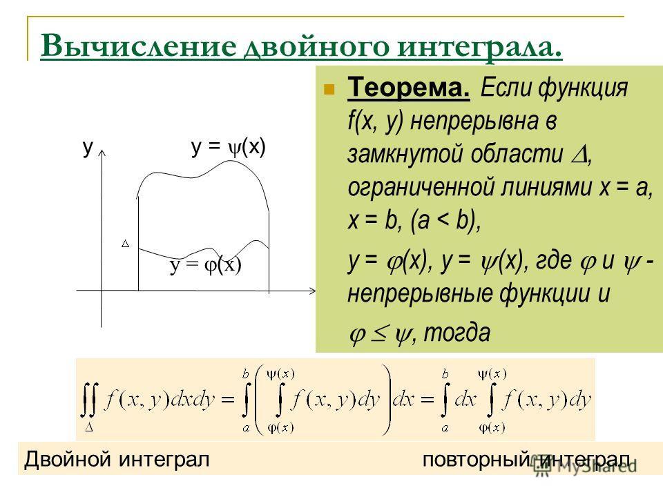 Вычисление двойного интеграла. Теорема. Если функция f(x, y) непрерывна в замкнутой области, ограниченной линиями х = a, x = b, (a < b), y = (x), y = (x), где и - непрерывные функции и, тогда y y = (x) y = ( x) Двойной интеграл повторный интеграл