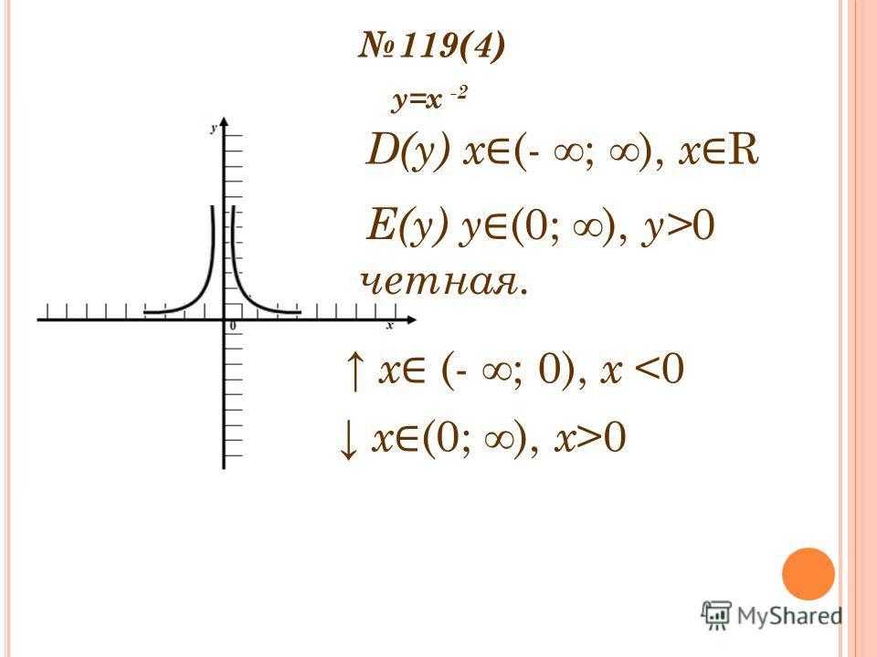 119(4) y=x -2 D(y) x (- ; ), x R Е(y) y (0; ), y> 0 четная. х (0; ), х >0 х (- ; 0), х