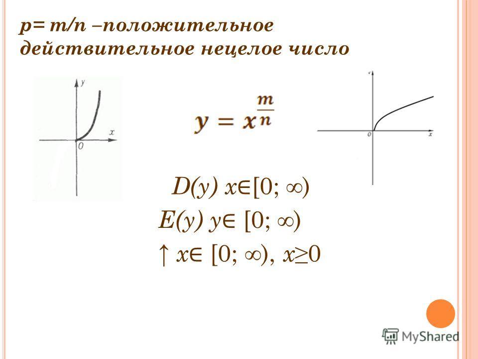 р= m/n –положительное действительное нецелое число Е(y) y [0; ) D(y) x [0; ) х [0; ), х 0