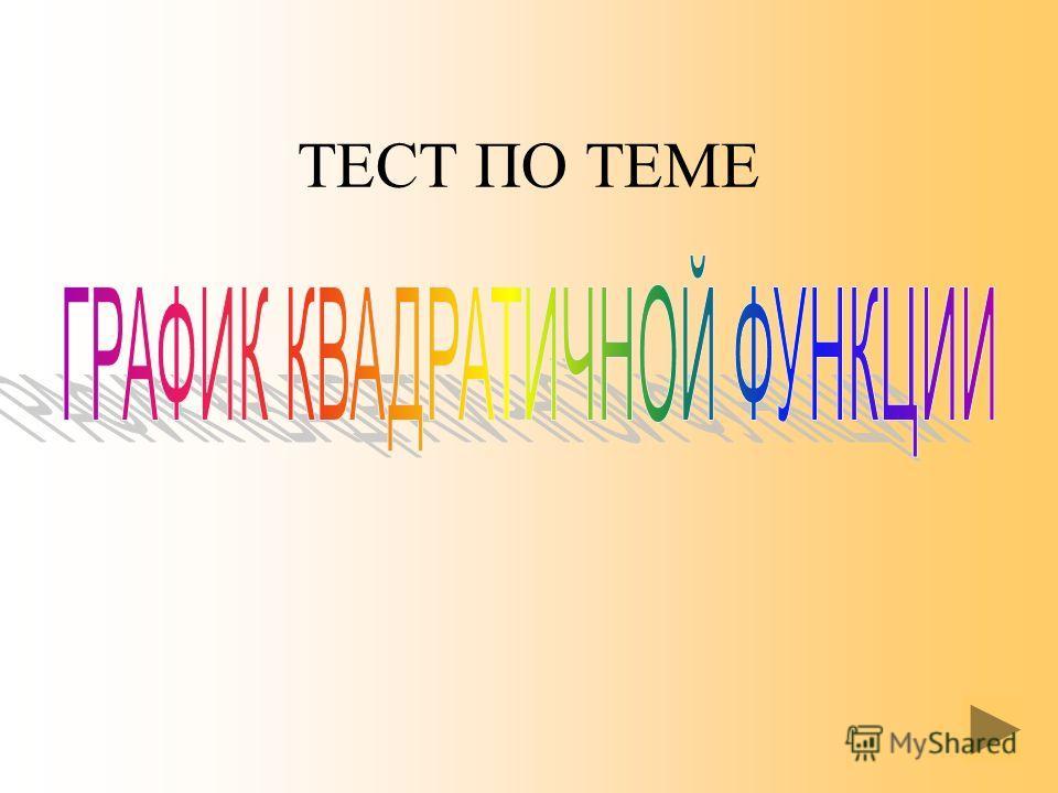 ТЕСТ ПО ТЕМЕ