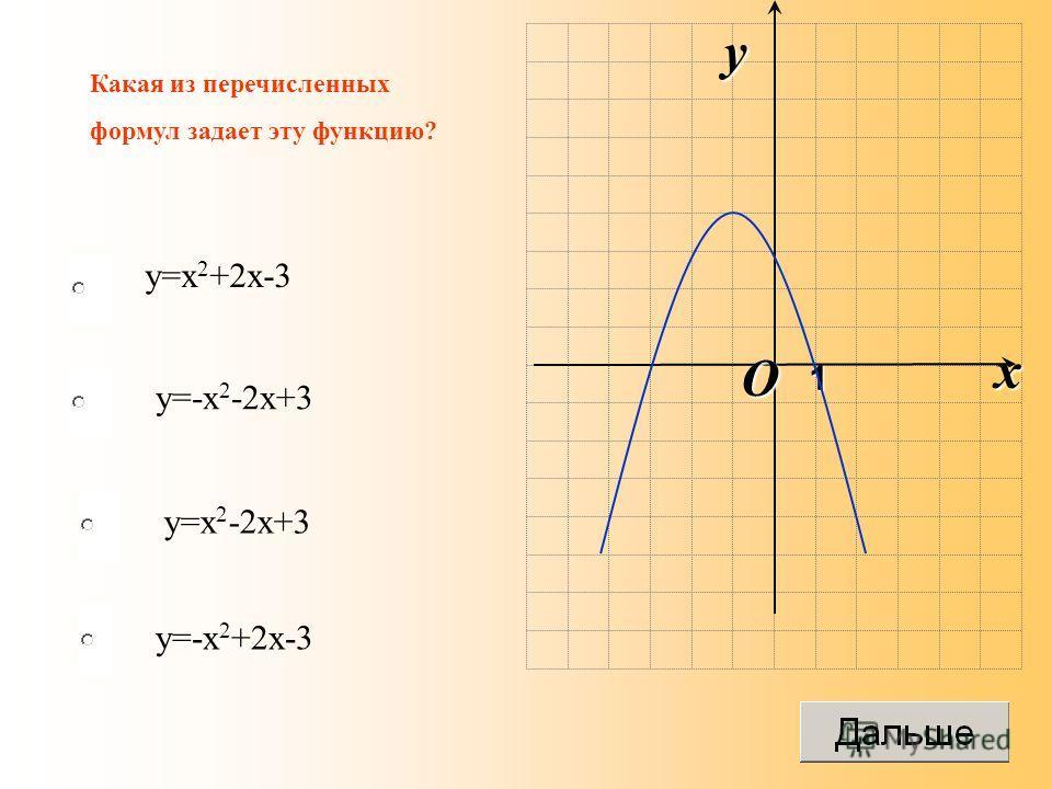 Какая из перечисленных формул задает эту функцию? y=-x 2 -2x+3 y=x 2 -2x+3 y=-x 2 +2x-3 O x y 1 y=x 2 +2x-3