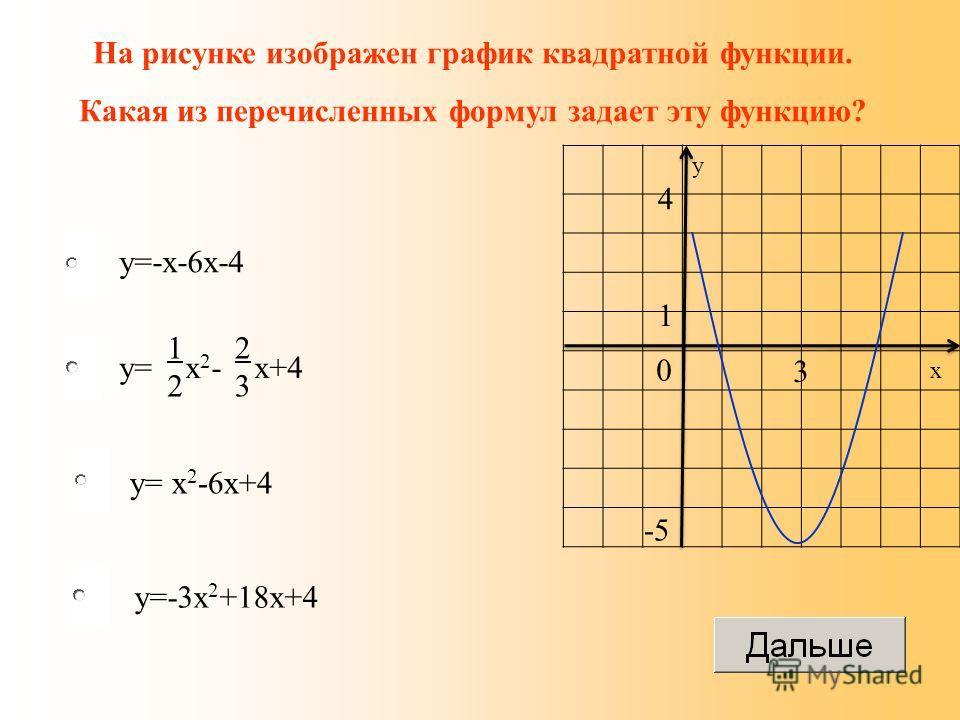 y x y= x 2 -6x+4 y= x 2 - x+4 y=-3x 2 +18x+4 y=-x-6x-4 На рисунке изображен график квадратной функции. Какая из перечисленных формул задает эту функцию? 1212 2323 4 0 3 1 -5