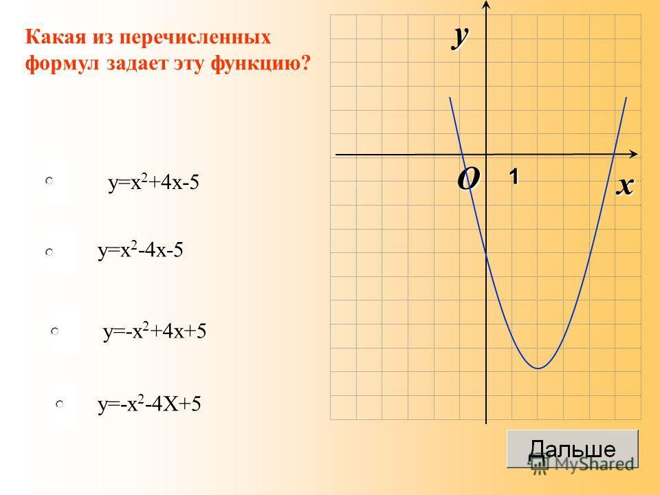 y=x 2 +4x-5 y=x 2 -4x-5 y=-x 2 +4x+5 y=-x 2 -4X+5 O x y 1 Какая из перечисленных формул задает эту функцию?