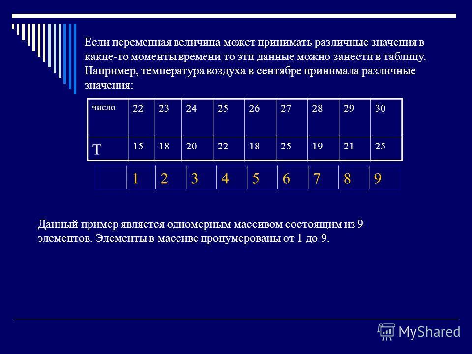 Если переменная величина может принимать различные значения в какие-то моменты времени то эти данные можно занести в таблицу. Например, температура воздуха в сентябре принимала различные значения: число 222324252627282930 T 151820221825192125 Данный