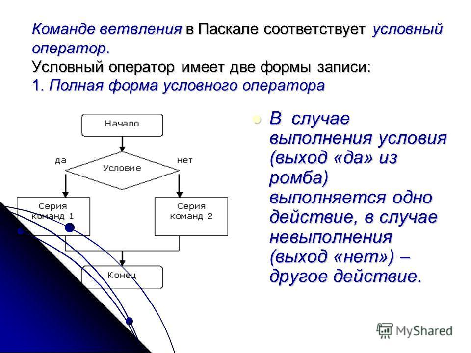 Команде ветвления в Паскале соответствует условный оператор. Условный оператор имеет две формы записи: 1. Полная форма условного оператора В случае выполнения условия (выход «да» из ромба) выполняется одно действие, в случае невыполнения (выход «нет»