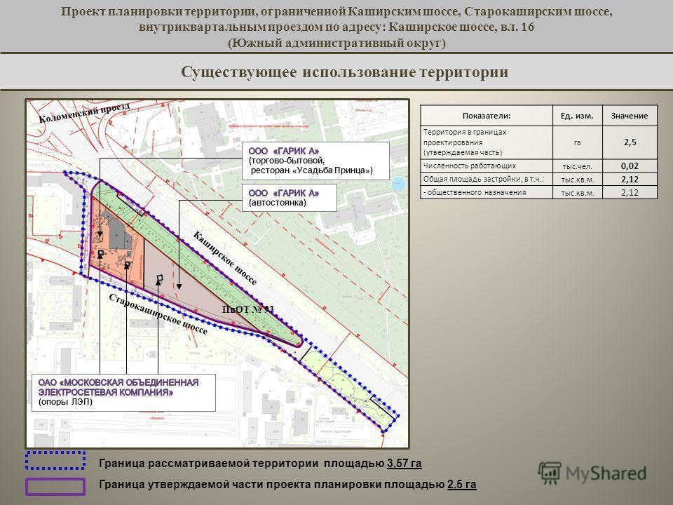 Проект планировки территории, ограниченной Каширским шоссе, Старокаширским шоссе, внутриквартальным проездом по адресу: Каширское шоссе, вл. 16 (Южный административный округ) Существующее использование территории Каширское шоссе Коломенский проезд Пи
