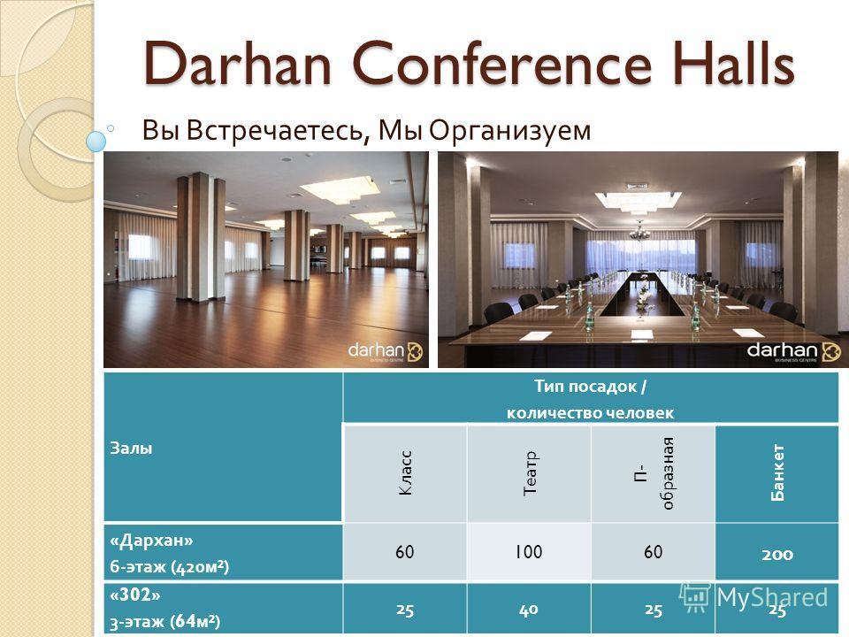 Darhan Conference Halls Вы Встречаетесь, Мы Организуем Залы Тип посадок / количество человек Класс Театр П - образная Банкет « Дархан » 6- этаж (420 м ²) 6010060 200 «302» 3- этаж (64 м ²) 254025