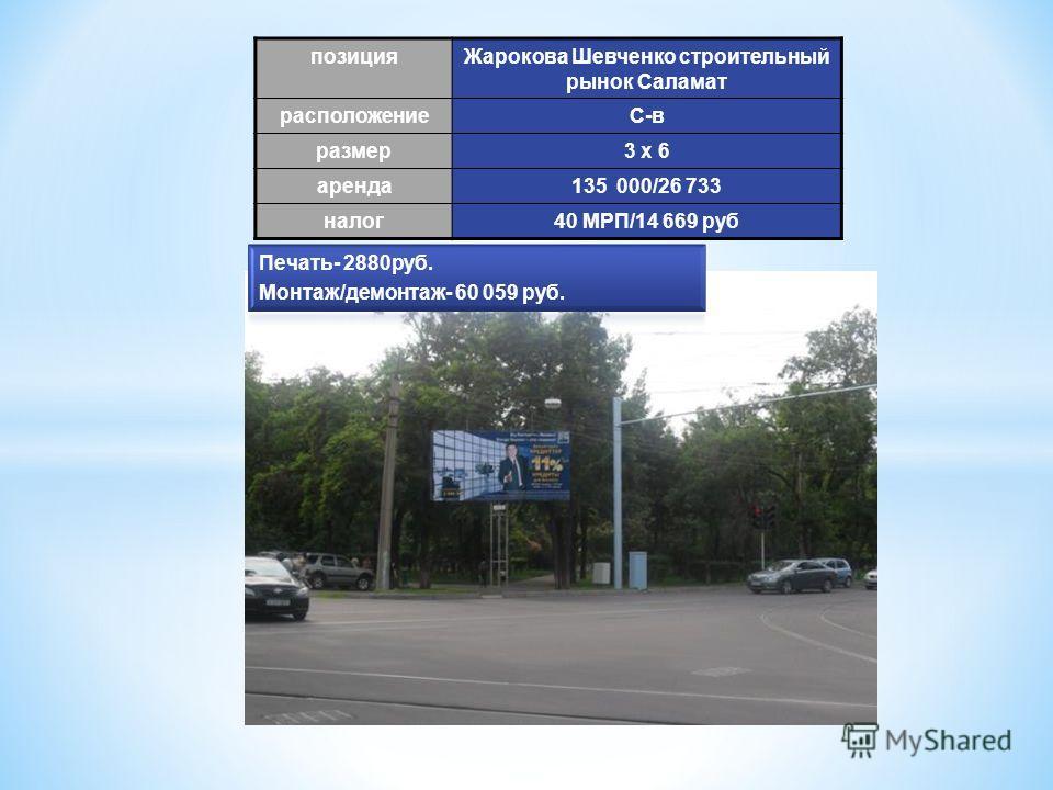 позиция Жарокова Шевченко строительный рынок Саламат расположениеС-в размер 3 х 6 аренда 135 000/26 733 налог 40 МРП/14 669 руб