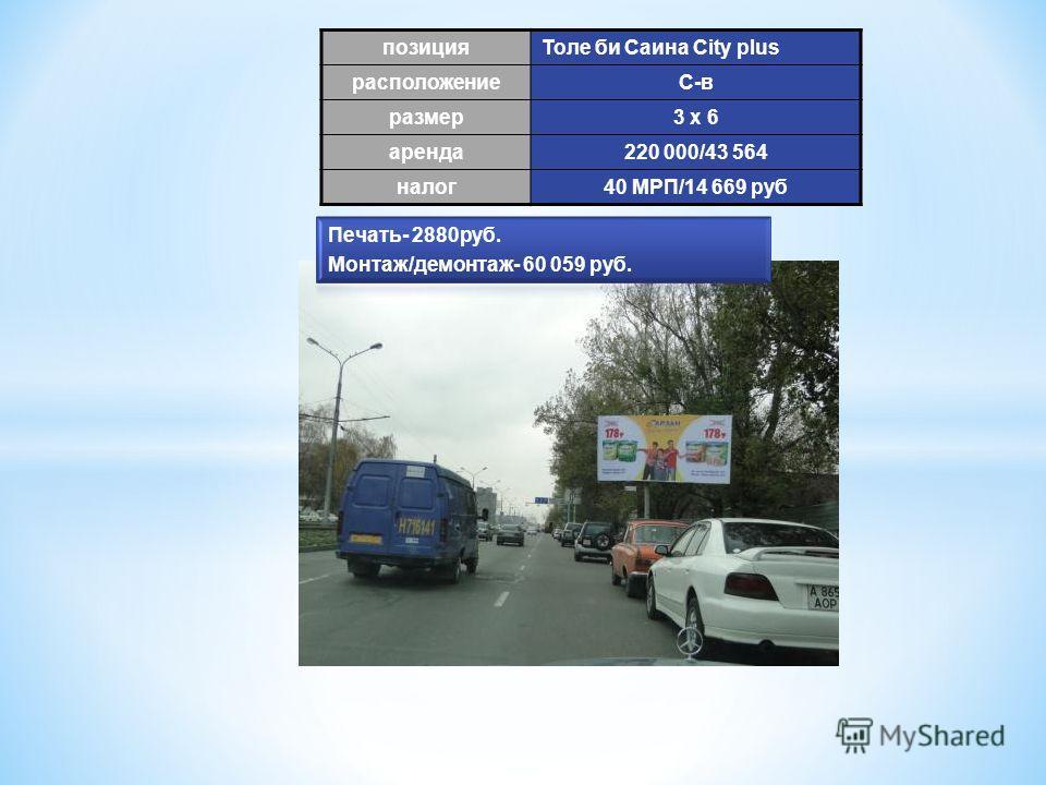 позиция Толе би Саина City plus расположениеС-в размер 3 х 6 аренда 220 000/43 564 налог 40 МРП/14 669 руб
