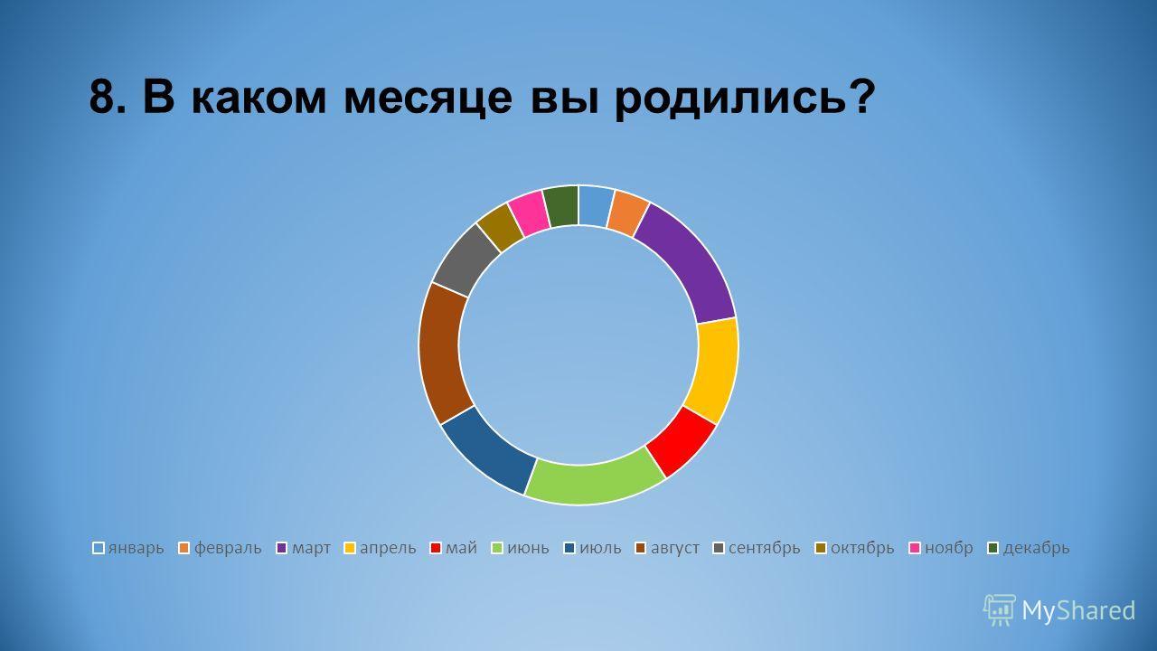 8. В каком месяце вы родились?