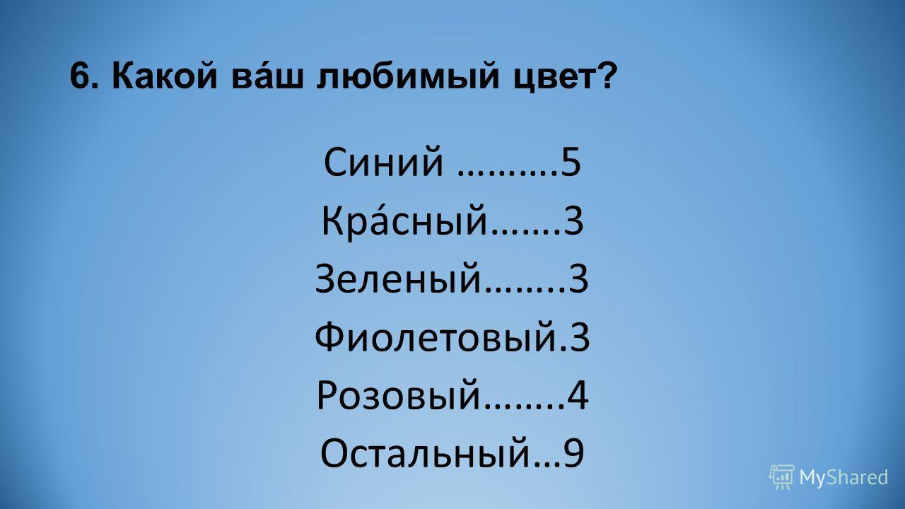 6. Какой ваш любимый цвет? Синий ……….5 Крáсный…….3 Зеленый……..3 Фиолетовый.3 Розовый……..4 Остальный…9