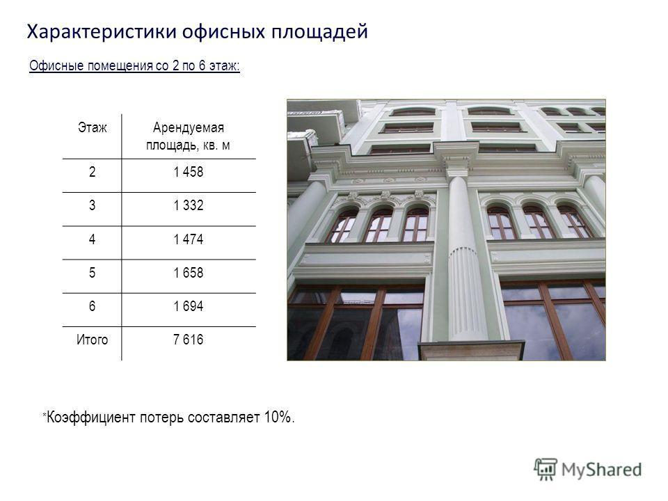 Характеристики офисных площадей Офисные помещения со 2 по 6 этаж: Этаж Арендуемая площадь, кв. м 21 458 31 332 41 474 51 658 61 694 Итого 7 616 * Коэффициент потерь составляет 10%.