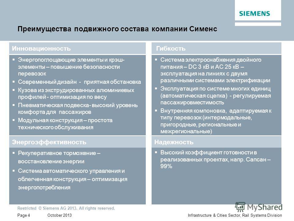October 2013 Restricted © Siemens AG 2013. All rights reserved. Page 4Infrastructure & Cities Sector, Rail Systems Division Преимущества подвижного состава компании Сименс Энергопоглощающие элементы и крэш- элементы – повышение безопасности перевозок