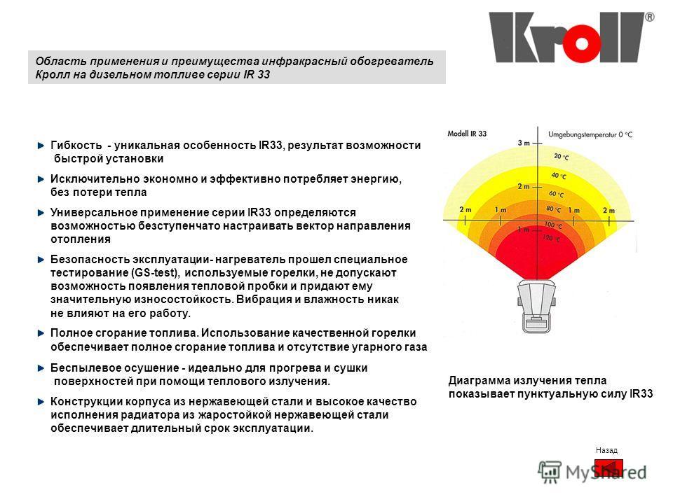 Область применения и преимущества инфракрасный обогреватель Кролл на дизельном топливе серии IR 33 Гибкость - уникальная особенность IR33, результат возможности быстрой установки Исключительно экономно и эффективно потребляет энергию, без потери тепл