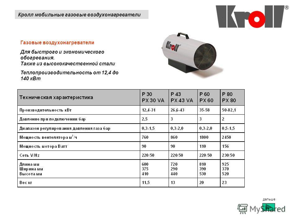 Кролл мобильные газовые воздухонагреватели Газовые воздухонагреватели Для быстрого и экономического обогревания. Также из высококачественной стали Теплопроизводительность от 12,4 до 140 к Вт дальше