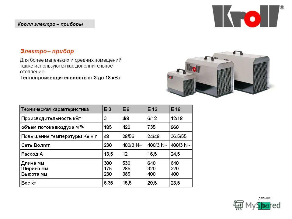 Кролл электро – приборы дальше Электро – прибор Для более маленьких и средних помещений также используются как дополнительное отопление Теплопроизводительность от 3 до 18 к Вт