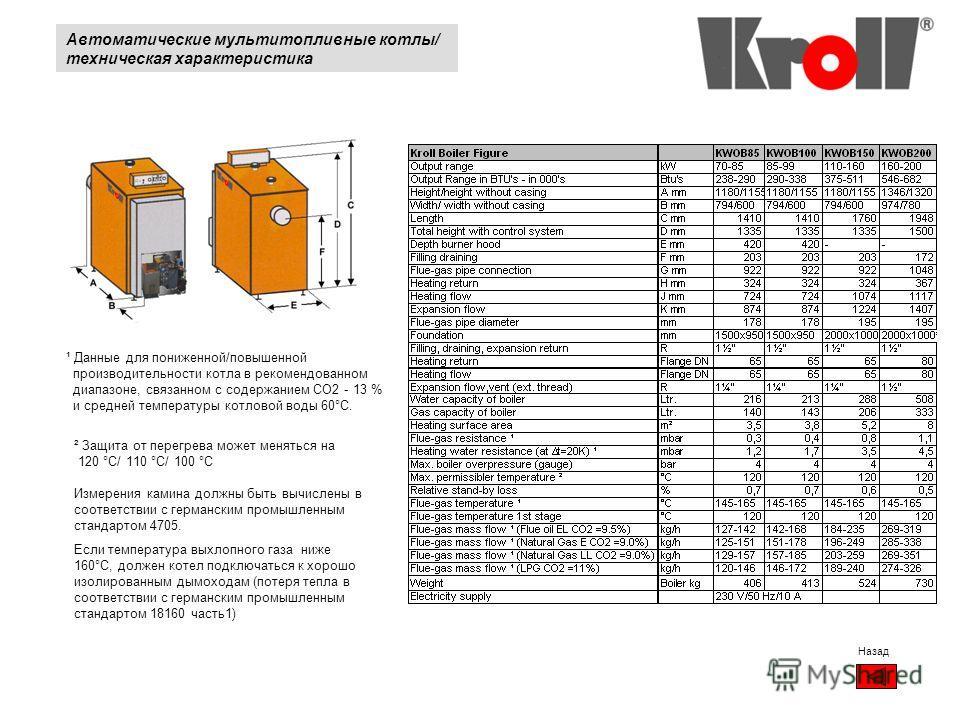 ¹ Данные для пониженной/повышенной производительности котла в рекомендованном диапазоне, связанном с содержанием CO2 - 13 % и средней температуры котловой воды 60°C. ² Защита от перегрева может меняться на 120 °C/ 110 °C/ 100 °C Измерения камина долж