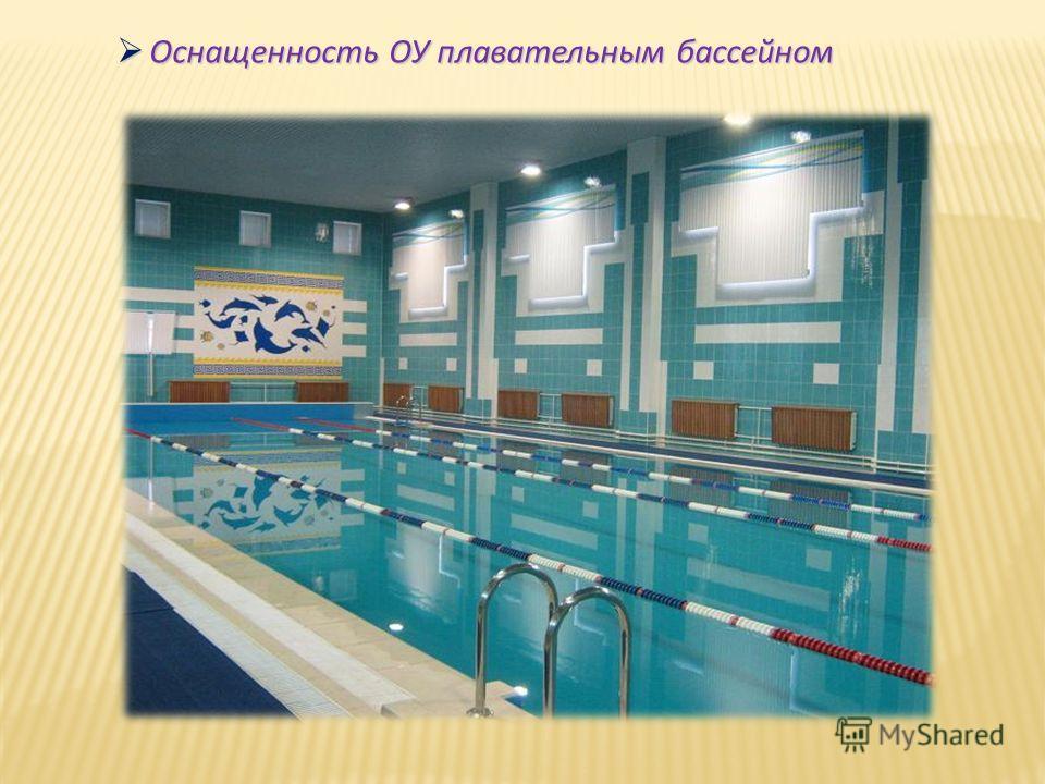 Оснащенность ОУ плавательным бассейном Оснащенность ОУ плавательным бассейном