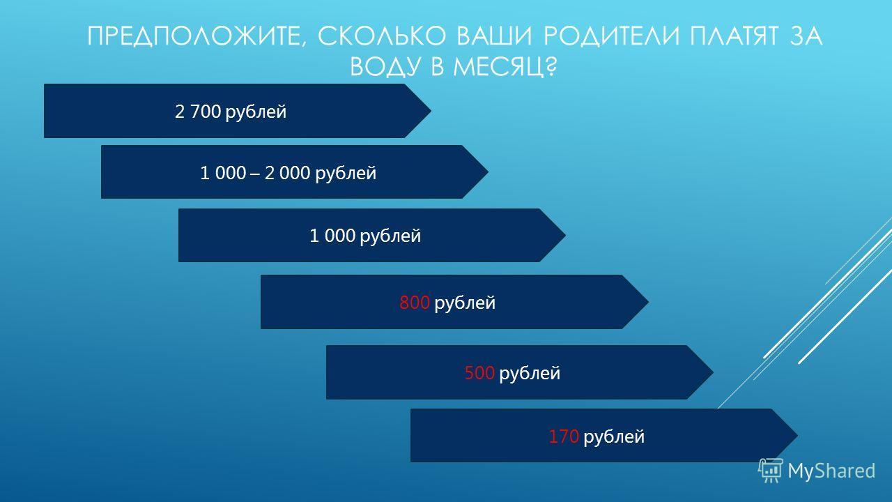 2 700 рублей ПРЕДПОЛОЖИТЕ, СКОЛЬКО ВАШИ РОДИТЕЛИ ПЛАТЯТ ЗА ВОДУ В МЕСЯЦ? 1 000 – 2 000 рублей 1 000 рублей 800 рублей 500 рублей 170 рублей