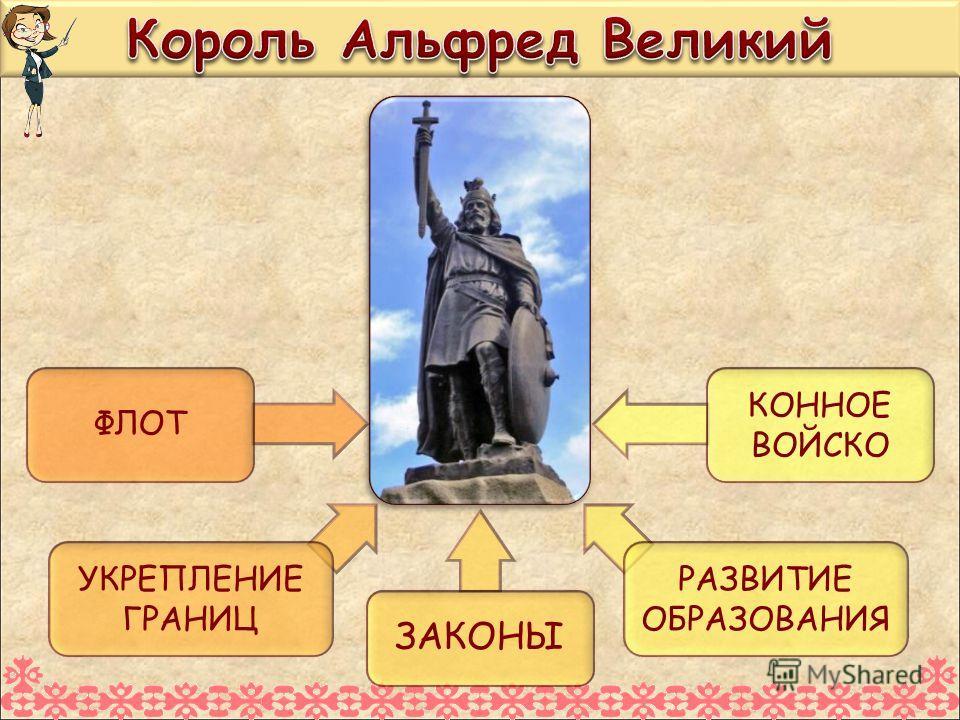 ФЛОТ УКРЕПЛЕНИЕ ГРАНИЦ ЗАКОНЫ РАЗВИТИЕ ОБРАЗОВАНИЯ КОННОЕ ВОЙСКО