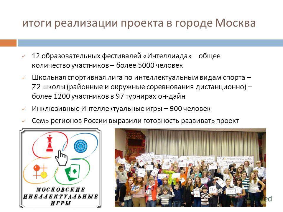итоги реализации проекта в городе Москва 12 образовательных фестивалей « Интеллиада » – общее количество участников – более 5000 человек Школьная спортивная лига по интеллектуальным видам спорта – 72 школы ( районные и окружные соревнования дистанцио