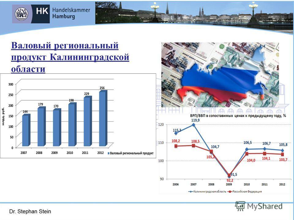 Juni 2004St. Petersburg, Schmidt-Trenz Валовый региональный продукт Калининградской области