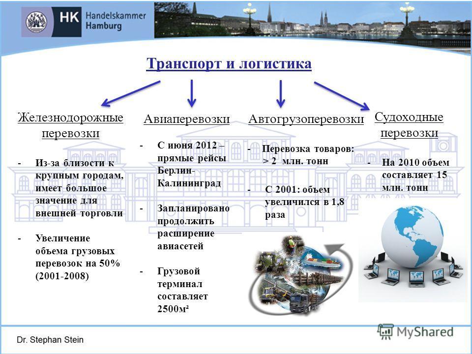 Logistik & Transport Juni 2004St. Petersburg, Schmidt-Trenz Транспорт и логистика Железнодорожные перевозки -Из-за близости к крупным городам, имеет большое значение для внешней торговли -Увеличение объема грузовых перевозок на 50% (2001-2008) Авиапе