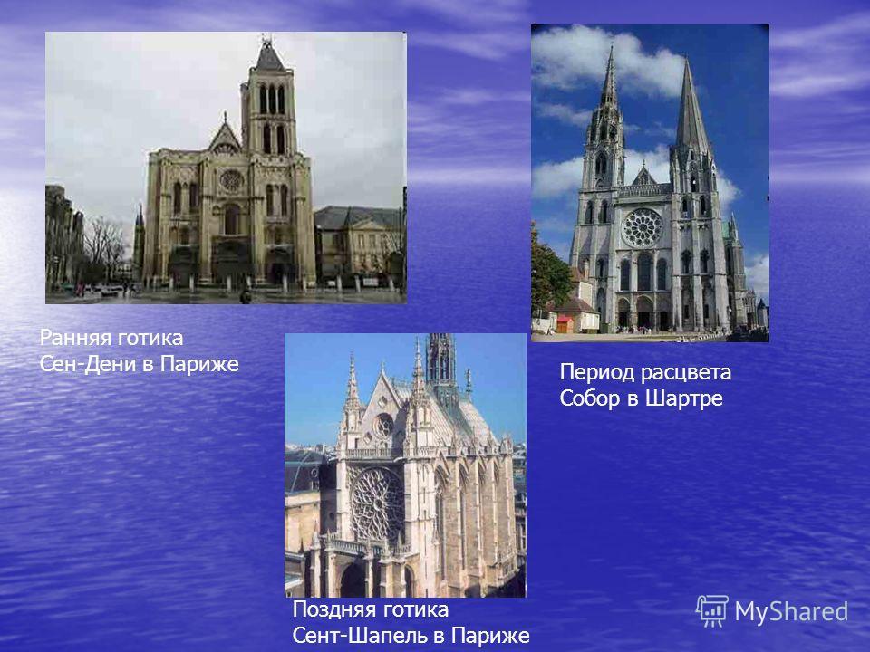 Ранняя готика Сен-Дени в Париже Период расцвета Собор в Шартре Поздняя готика Сент-Шапель в Париже