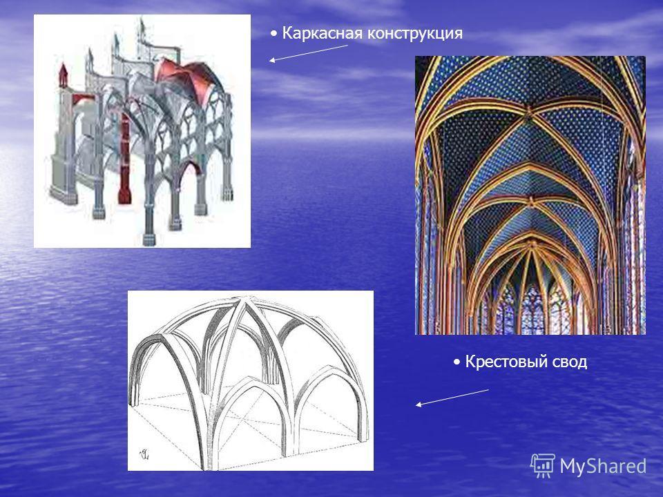 Каркасная конструкция Крестовый свод