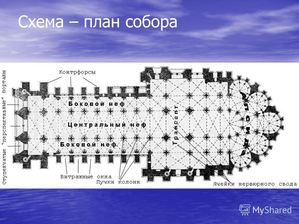 Схема – план собора