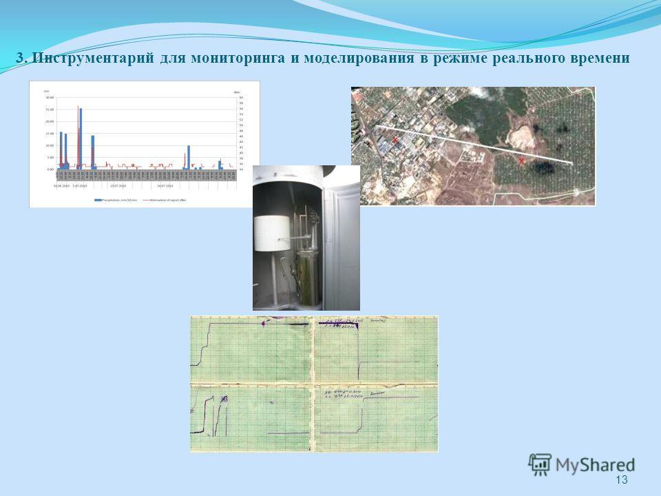 13 3. Инструментарий для мониторинга и моделирования в режиме реального времени