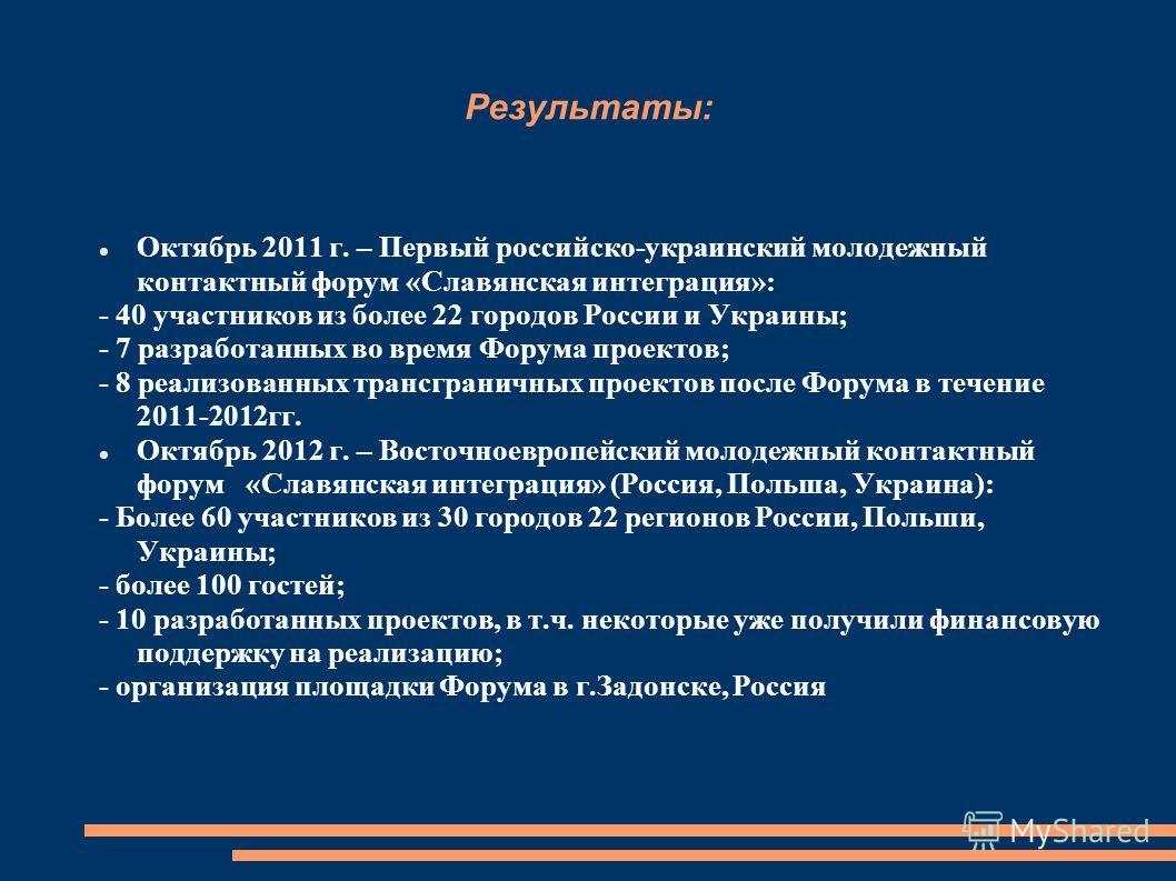 Результаты: Октябрь 2011 г. – Первый российско-украинский молодежный контактный форум «Славянская интеграция»: - 40 участников из более 22 городов России и Украины; - 7 разработанных во время Форума проектов; - 8 реализованных трансграничных проектов