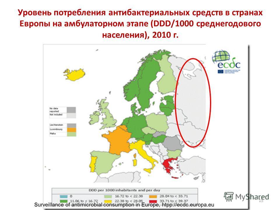 Уровень потребления антибактериальных средств в странах Европы на амбулаторном этапе (DDD/1000 среднегодового населения), 2010 г. 15